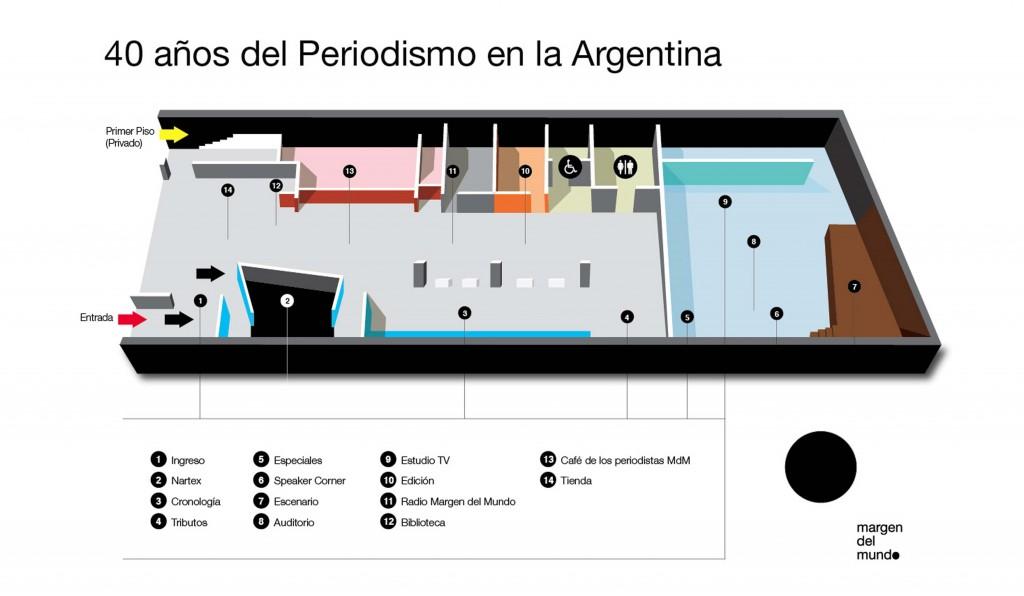 Nuevo Museo del Periodismo